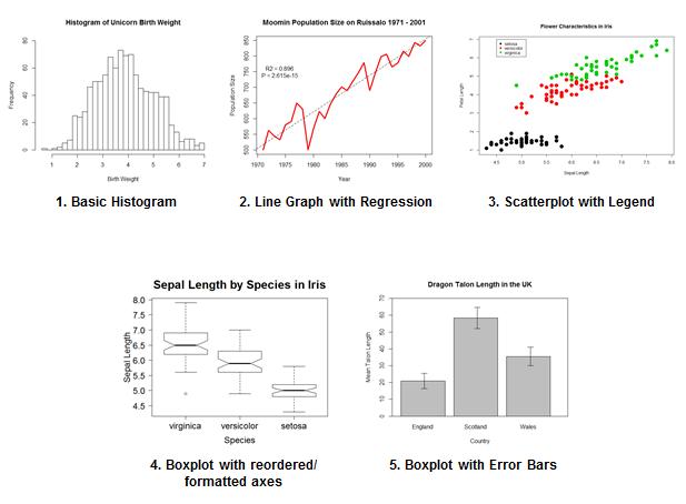 R plotting systems